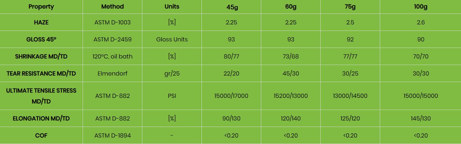 BX - Ultra Cross Linked POF Shrink Films-1(1)