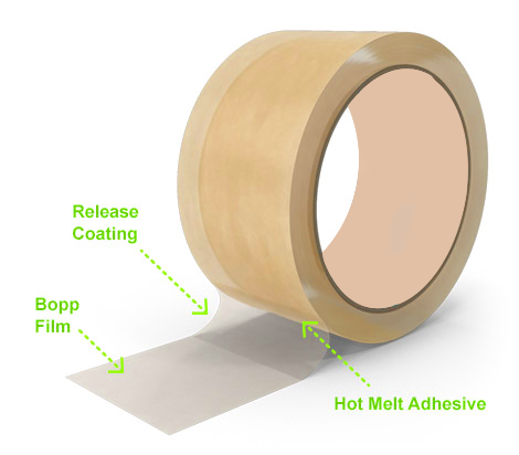 products_tape_construction