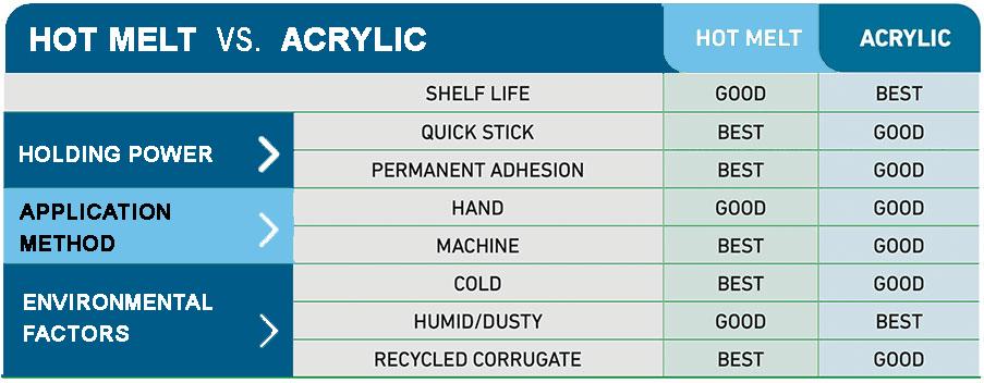 products_tape_hotmelt_vs_acrilyc